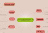 Mind map: Sécuriser son exploitation et gérer les risques