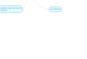 Mind map: NanisPizza