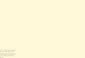 Mind map: Загальновиробничі витрати