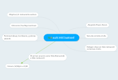 Mind map: ALES RESTAURANT