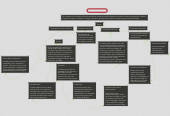 Mind map: Potestad administrativa