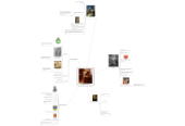 Mind map: Romeo and Juliet
