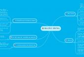 Mind map: Balcão Digital - Plano de Marketing