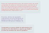 Mind map: Desarrollo Económico