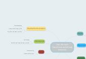 Mind map: John MonarchClass/Homework/StudySchedule