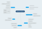 Mind map: BARRIO DE XANENETLA
