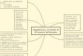 Mind map: Segmentación y el Sistema de Información de Mercados