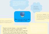 Mind map: Види сучасних комп`юттерів за використанням