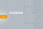 Mind map: Start up - вопросы, обсуждение, развитие.
