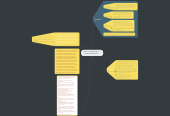 Mind map: Genetic engineering in Veterinary Medicine