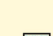 Mind map: DESIGN PEOPLE ONLINE