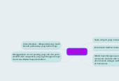 Mind map: pandangan Ibn Khaldunberkaitan Umran Hadhari danUmran Badawi