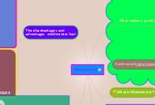 Mind map: Mindmeister?