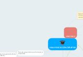 Mind map: UNA EDUCACION CREATIVA