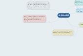 Mind map: EL SALARIO