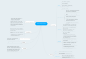 Mind map: Short Story Outline