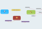Mind map: ESFUERZOS RESIDUALES