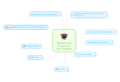 Mind map: BA Mentoring Program for Iryna Pokhylets