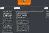 Mind map: Digital Communications