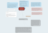 Mind map: Conceptos Básicos de Mantenimiento