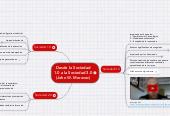 Mind map: Desde la Sociedad 1.0 a la Sociedad 3.0 (John W. Moravec)