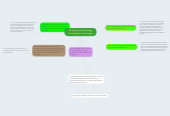 Mind map: All organisms need energy and matter to live and grow