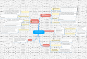 Mind map: PROTOCOLOS DE ENRUTAMIENTO