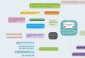 Mind map: Protocolos de enutamiento