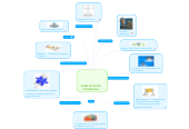 Mind map: BASES DE DATOS DISTRIBUIDAS