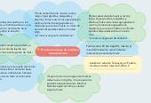 Mind map: El maíz como base de la cultura masoamericana