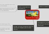 Mind map: Producción del maíz
