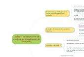 Mind map: Sistemas de información demarketing e investigación demercado.