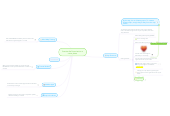Mind map: fuentes de financiacion a