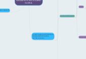 Mind map: LA ADMINISTRACION y sus funciones EN UN ENTORNO GLOBAL