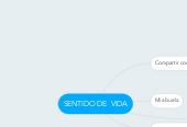 Mind map: SENTIDO DE VIDA