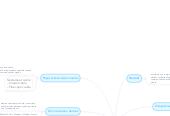 Mind map: INTERNET TECHNOLOGY