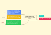 Mind map: Pre-Assessment for Differentiation by Matt Locker