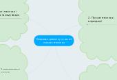 Mind map: Напрямки розвитку сучасної психолінгвістики