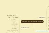 Mind map: comparing linear and quadratic equations