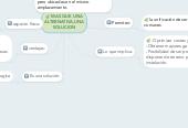 Mind map: MAS QUE UNAALTERNATIVA,UNASOLUCION