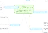 Mind map: ЦЕНТР ПСИХОЛОГО-ПЕДАГОГИЧЕСКОЙ, МЕДИЦИНСКОЙ И СОЦИАЛЬНОЙ ПОМОЩИ (ЦППМСП) Калининского района