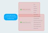 Mind map: ESTRATEGIAS DE COMUNICACION DE MARKETING