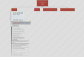 Mind map: Fundamentos  del  costo