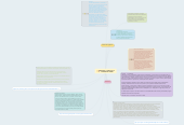 Mind map: Espacios y actores en la socializacion infantil