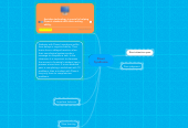 Mind map: Down Syndrome