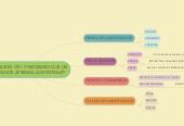 Mind map: ¿POR QUÉ ES ÚTIL Y NECESARIO QUE UN ESTUDIANTE APRENDA A INVESTIGAR?