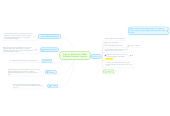Mind map: İnternet Kullanırken Dikkat Edilmesi Gereken Unsurlar