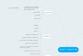 Mind map: VMBO TL/KB/BB/ISK