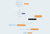 Mind map: MAIN IDEA : Child Abuse
