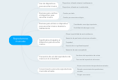 Mind map: Reproductores musicales